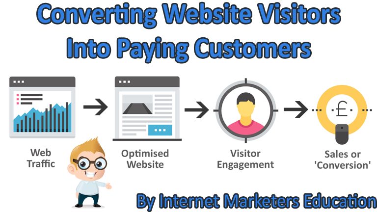 Converting Website Visitors Into Paying Customers