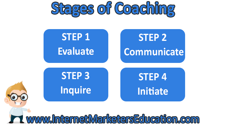 Stages of Coaching
